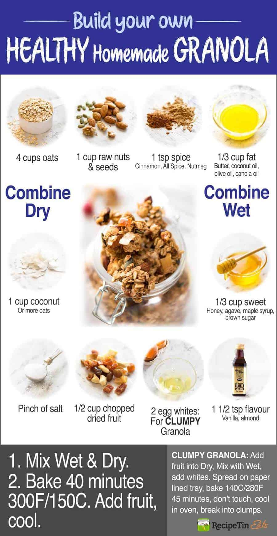 The Ultimate Guide - Build Your Own Healthy Homemade Granola, loose or CLUMPY! www.recipetineats.com