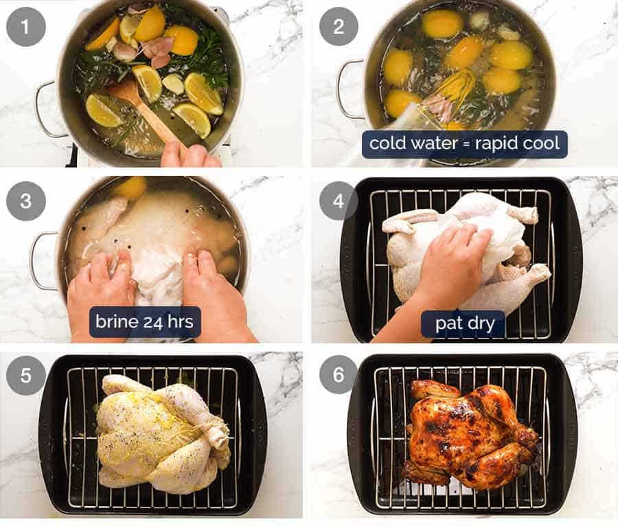 How to brine chicken