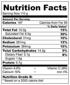 Potato dauphinois nutrition