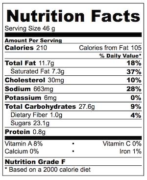 Salted Caramel Popcorn Nutrition