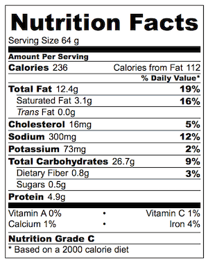 Homemade Sausage Rolls Nutrition