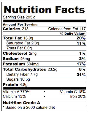 Cinnamon Pumpkin Nutrition