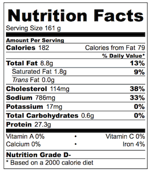Teriyaki Chicken Nutrition