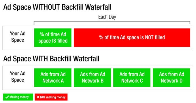 Backfill-Waterfall---With-AND-Without