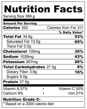 Beef Cheeks Nutrition
