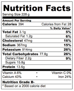 Giant Pancake Nutrition