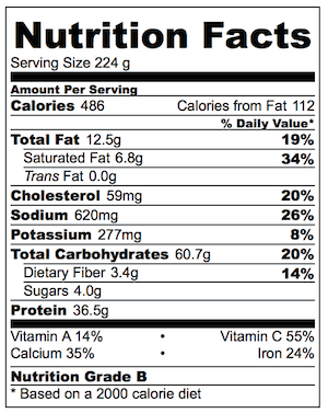 Mexican Pizza Nutrition
