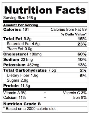 Baked Eggs in Mushroom Nutrition