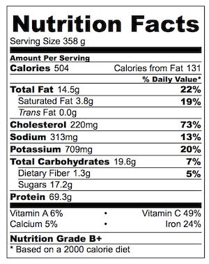 Hawaiian Chicken Nutrition