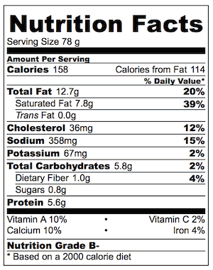Warm Chili Con Carne Dip Nutrition
