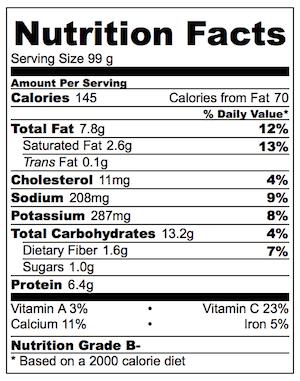 Mini Pizza Potato Skins Nutrition