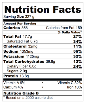 Smoked Salmon Potato Rosti Nutrition