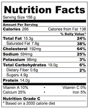 Croque Madame Muffin Nutrition