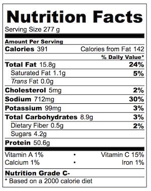 Festive Duck Nutrition