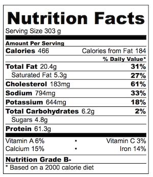 Jamie Oliver Chicken in Milk Nutrition