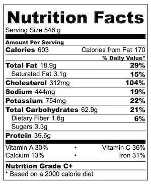Lemon Prawn Shrimp Pasta Nutrition