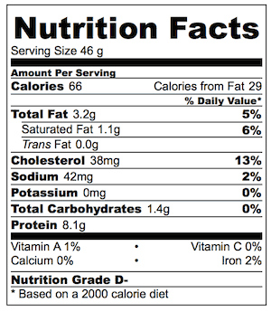 Chicken Satay Nutrition - Chicken Skewers