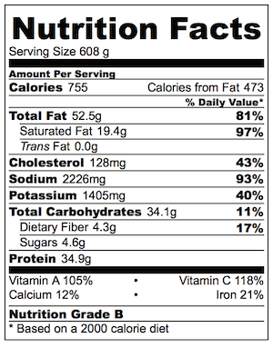Lisa's Zuppa Toscana Nutrition