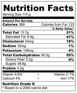 Classic Lamingtons Nutrition