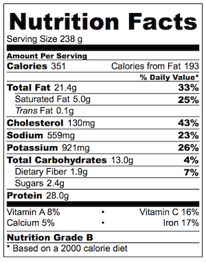 Thai Chicken Lettuce Cups (Larb Gai) Nutrition