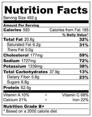 One Pan Rotisserie Chicken Potato Gratin Nutrition
