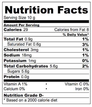 Salted Caramel Sauce Nutrition