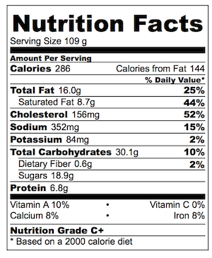 French Toast Bites Nutrition
