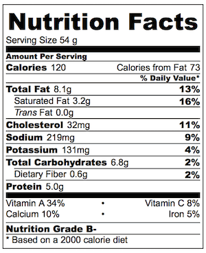 Cheese and spinach puffs nutrition