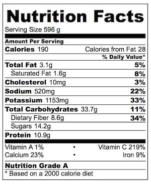 Creamy Dreamy Cauliflower Soup Nutrition