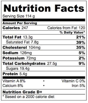 Magic Cake Nutrition