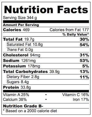 One Pot Creamy Tomato Chicken Pasta Bake (No Cream) Nutrition
