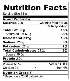 Red Velvet Cookie Nutrition