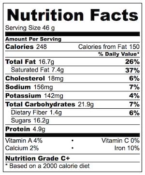 5 Ignredient Peanut Butter Slice Nutrition