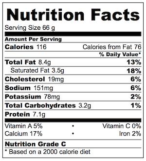 Lemon Garlic Baked Ricotta Nutrition