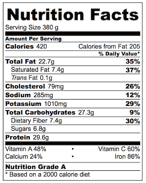 Nachos Pie Nutrition