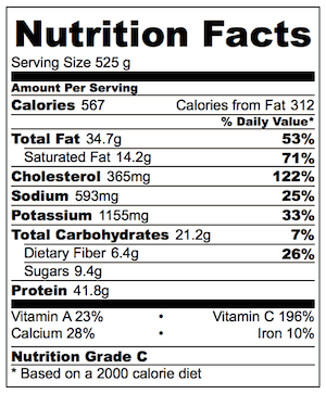 Browned Butter Garlic Prawns Nutrition