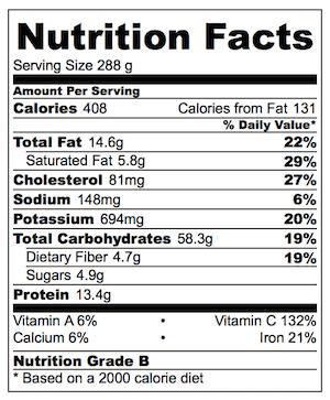 Garlic Butter Cauliflower Pasta with Pangritata Nutrition