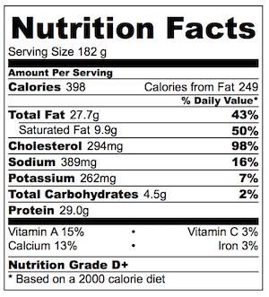 Garlic Brown Butter Shrimp Only Nutrition