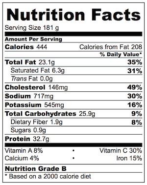 Chicken Meatloaf Wellington Nutrition