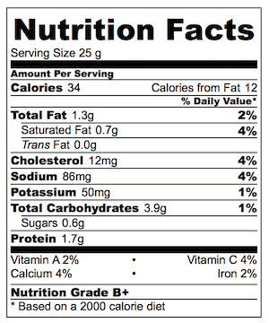 Greek Zucchini Tots Nutrition