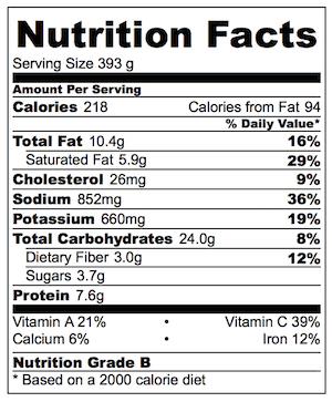Potato Leek Soup Nutrition