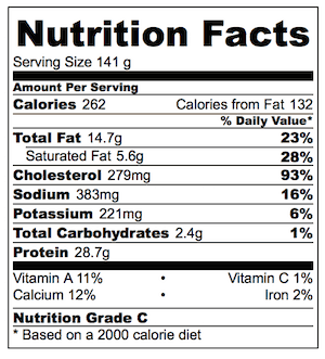 Asian BBQ Prawns Nutrition