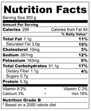 Garlic Butter Rice Nutrition