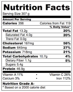 Italian Meatloaf Nutrition