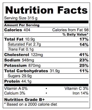 Apple Cider Glazed Pork Nutrition