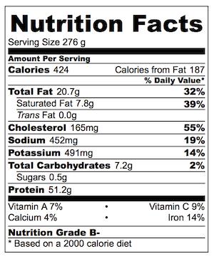 Creamy Lemon Chicken Nutrition
