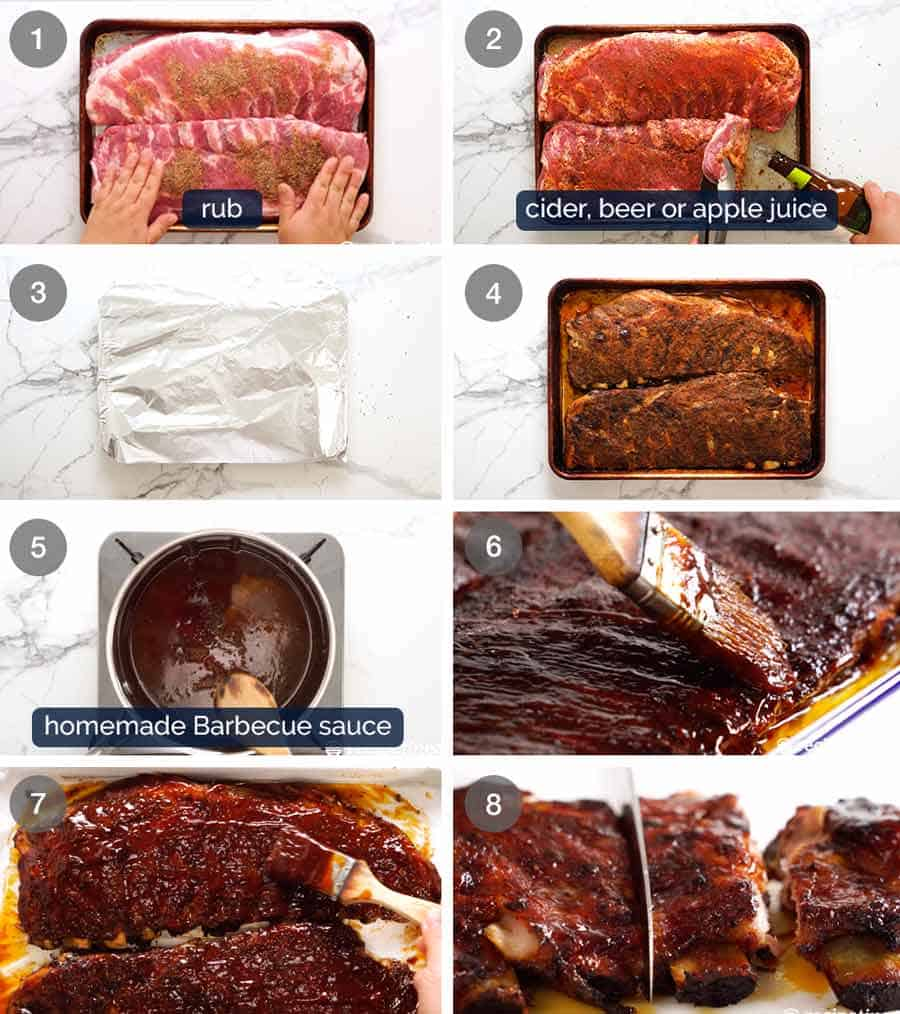 How to make amazing pork ribs in oven
