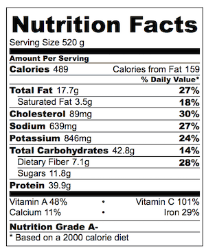 One Pot Greek Chicken Orzo Nutrition