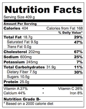 Caprese Baked Eggs Nutrition