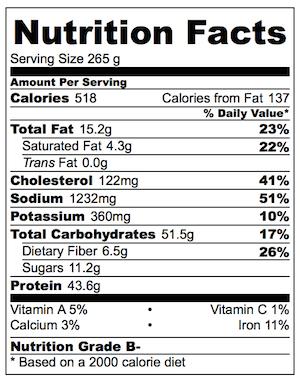 Honey Buffalo Sliders Nutrition_no blue cheese